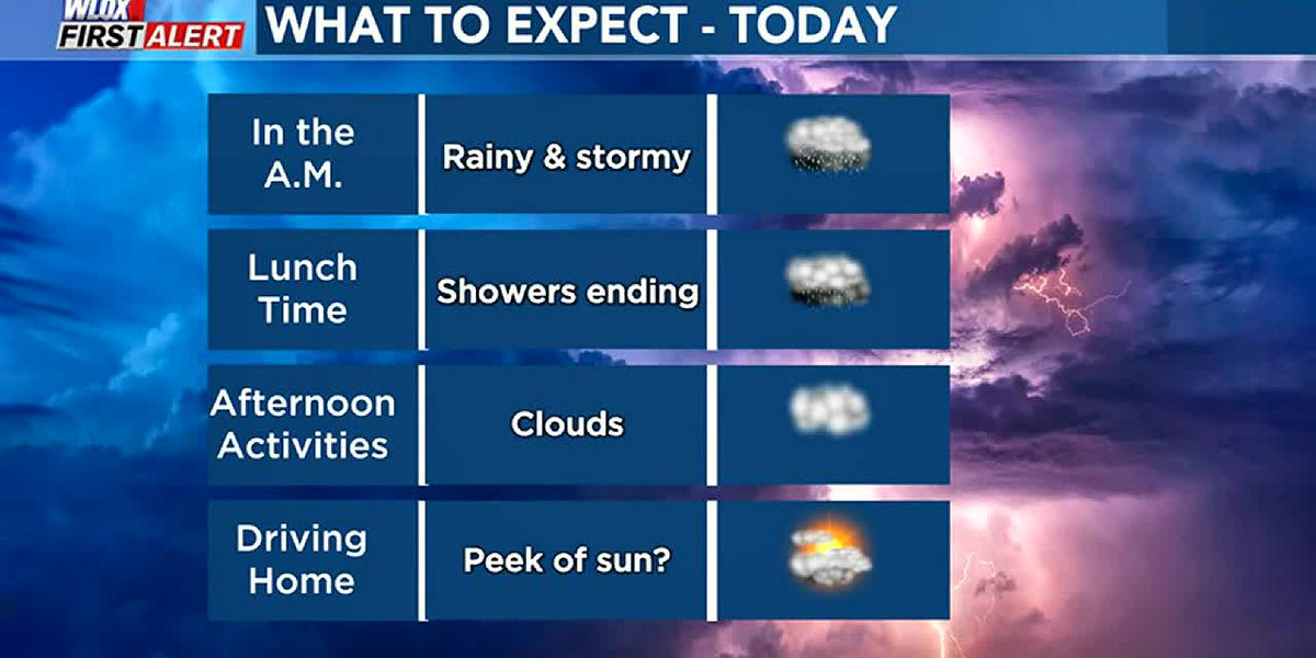Wesley's Thursday Early First Alert Forecast