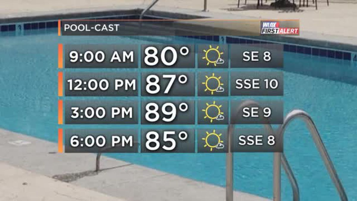 FORECAST VIDEO: 5-24-19 Pool-cast and UV safety tips