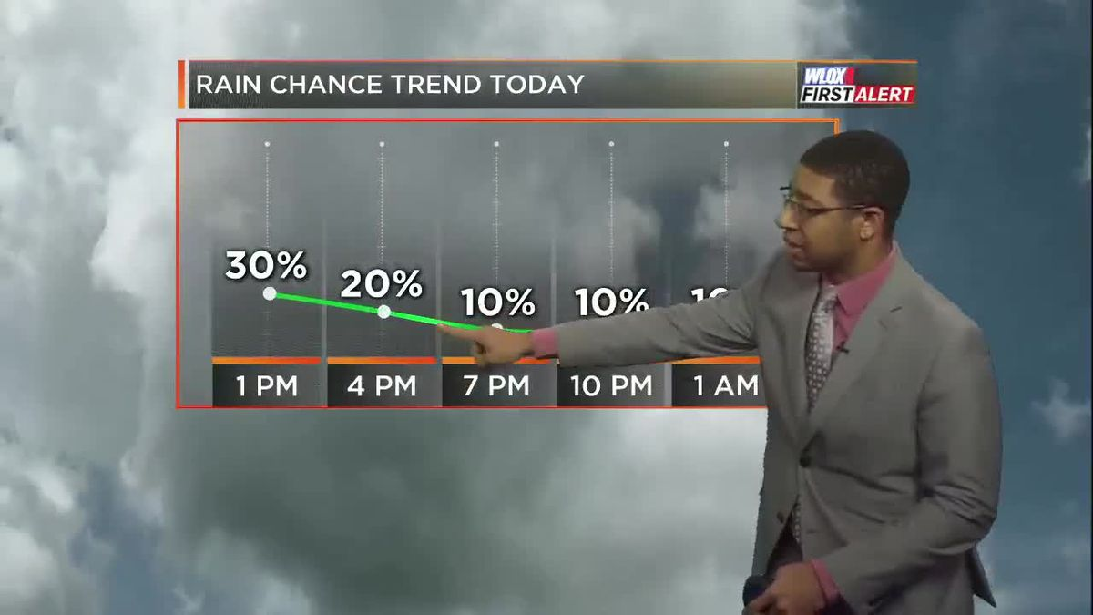 Wesley's Midday First Alert Forecast 9-7-18