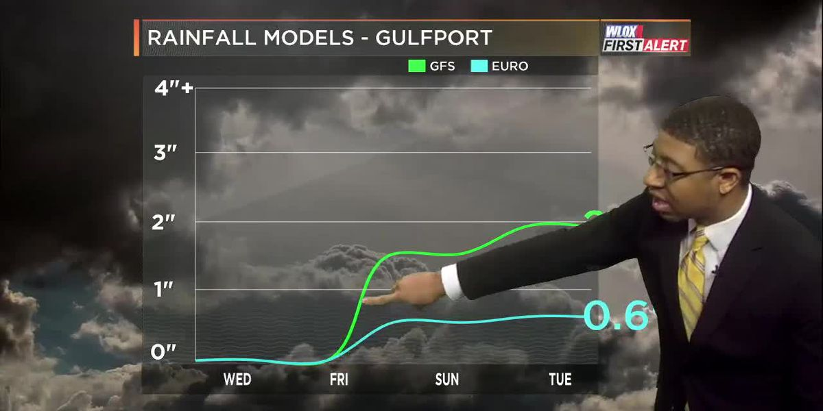Wesley's Tuesday First Alert Forecast