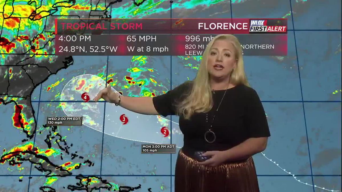 Carrie's Friday 6pm Forecast