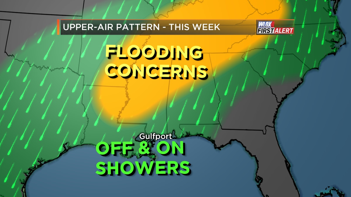 Dreary weather pattern continues this week; flooding rains possible in Northern Mississippi