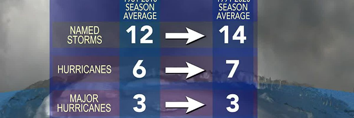 4-9-2021 BLOG VIDEO: NOAA ups the average number of storms for hurricane season