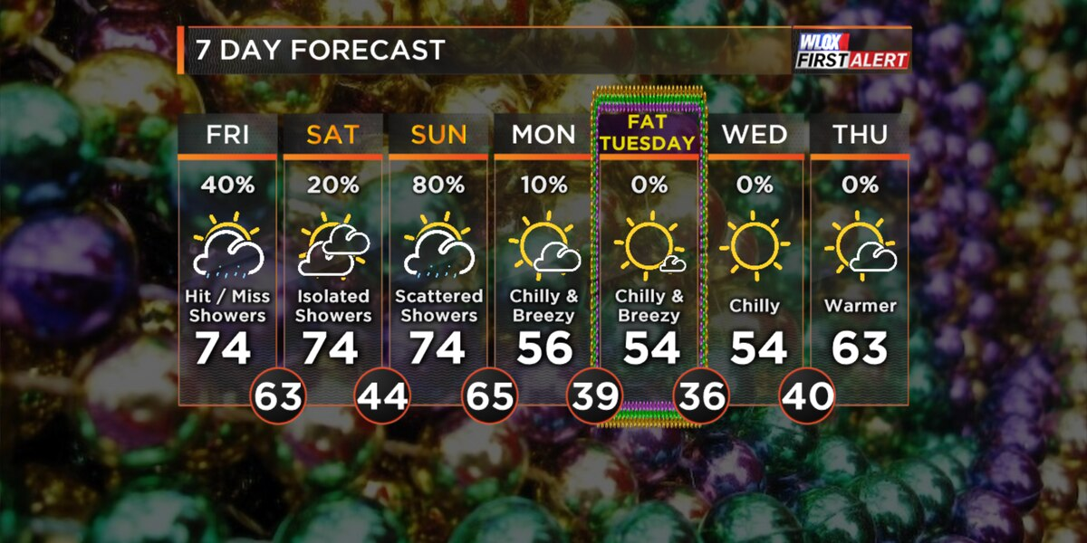 Carnival Season Finale: Warm and maybe wet, then chilly and dry