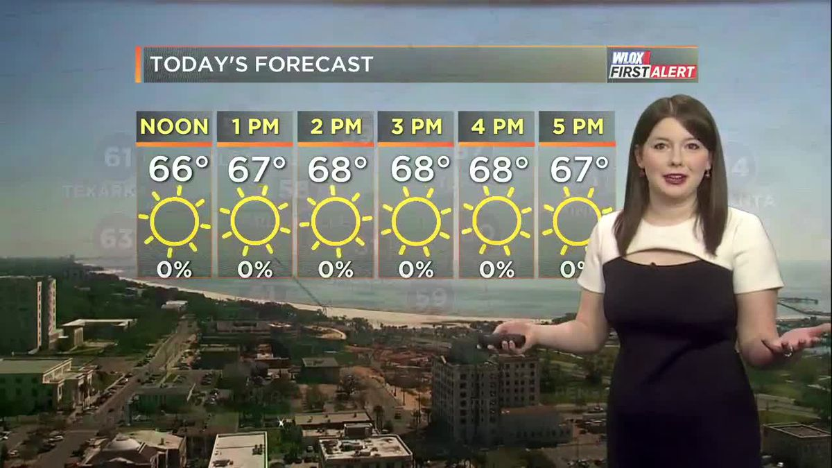 Taylor's Wednesday Midday First Alert Forecast
