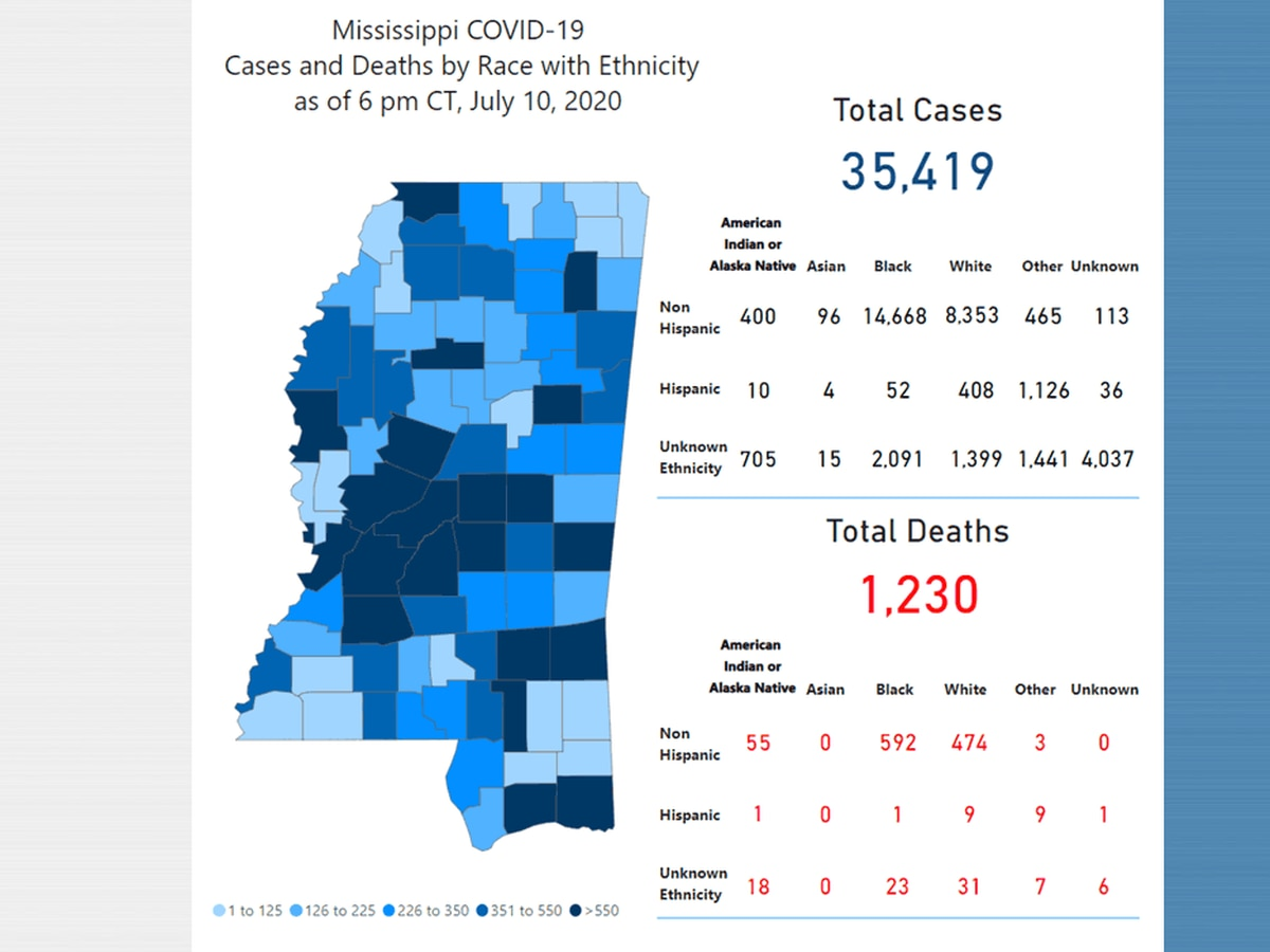 797 new COVID-19 cases, 15 new deaths reported Saturday in Mississippi