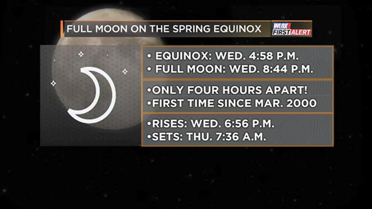 FORECAST VIDEO: 3-19-19 Full moon rises Wednesday, right after the equinox