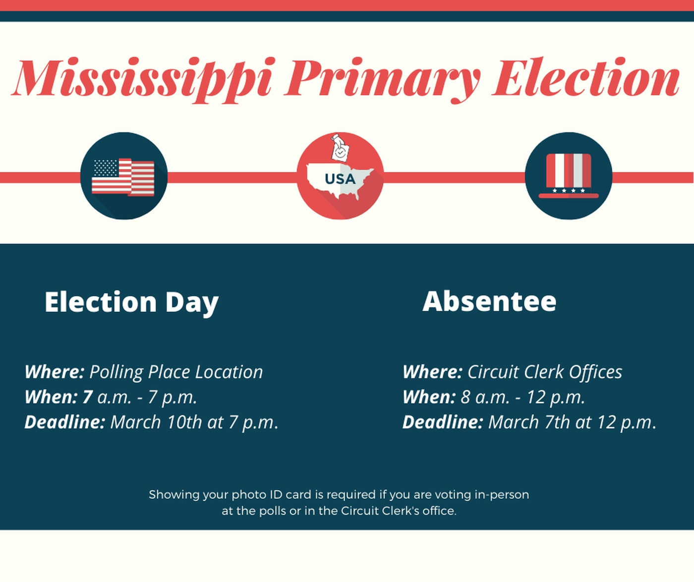 Mississippi Primary Election Here S What You Need To Know