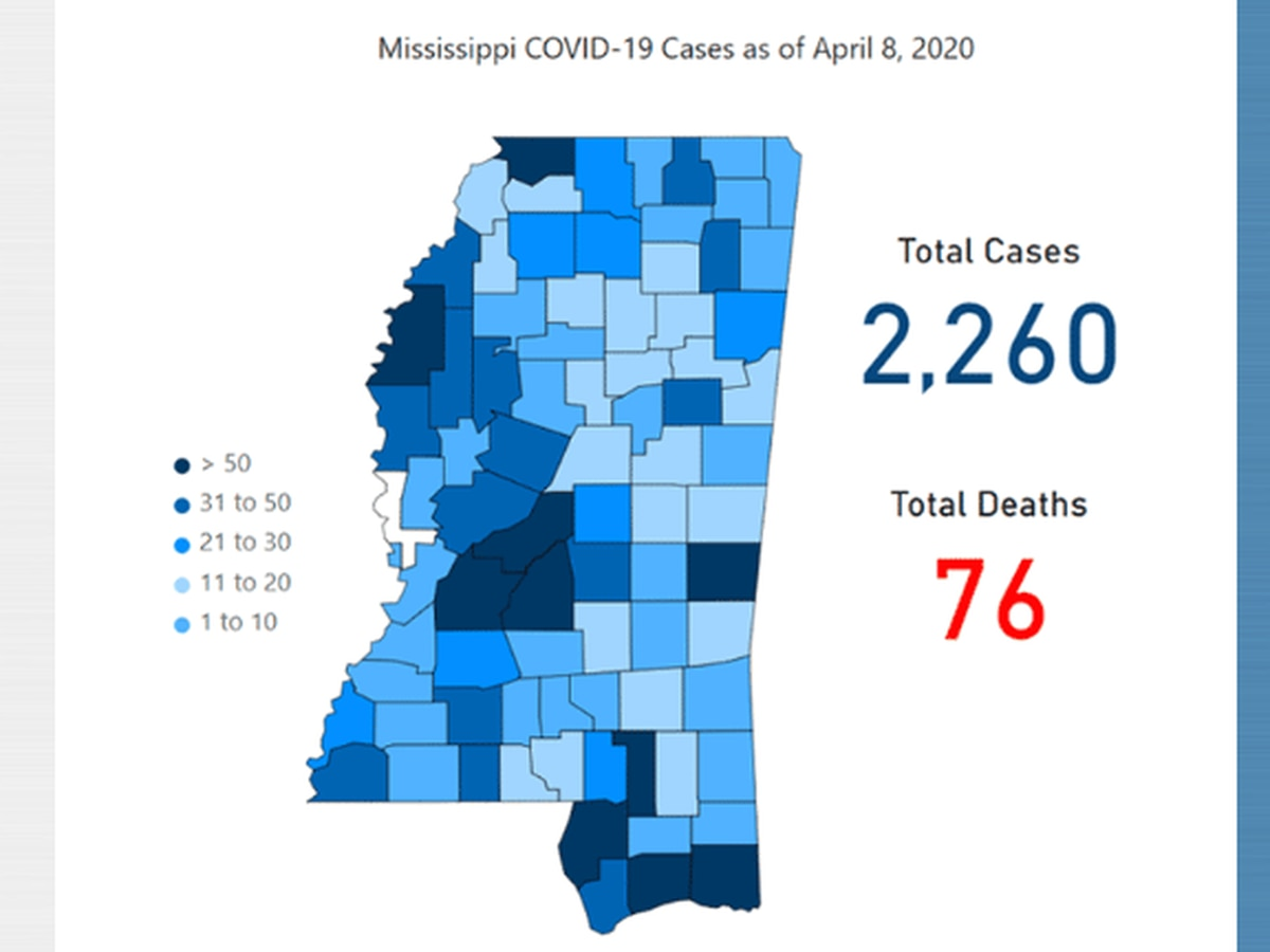 2 260 Cases Of Covid 19 Now Confirmed In Mississippi Including