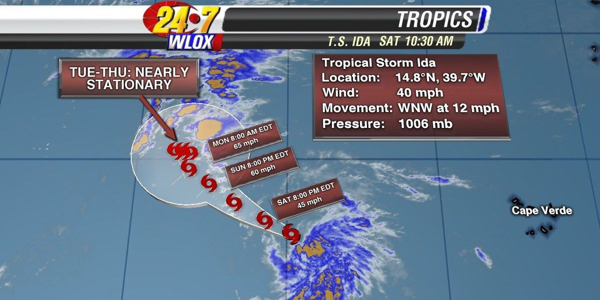 Tropical Storm Ida not expected to impact land