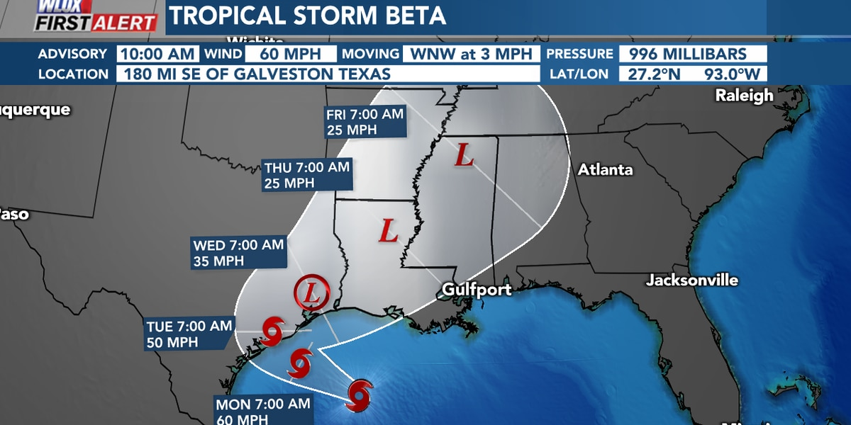 Tracking Tropical Storm Beta in the Gulf