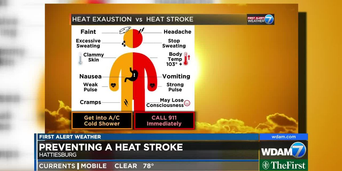 Tips to prevent a heat stroke
