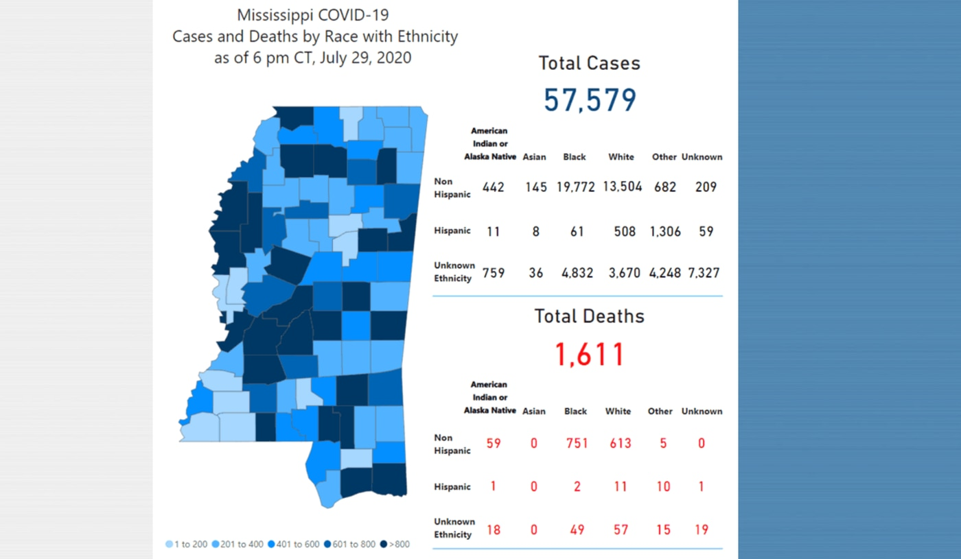 1 775 New Covid 19 Cases 48 New Deaths Reported Thursday In