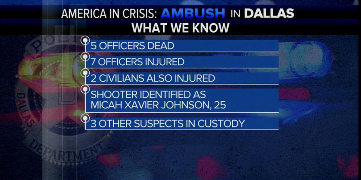 WATCH LIVE: ABC News coverage of the Dallas shootings