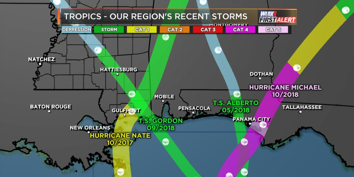 Four storms to remember from recent years as hurricane season 2019 begins