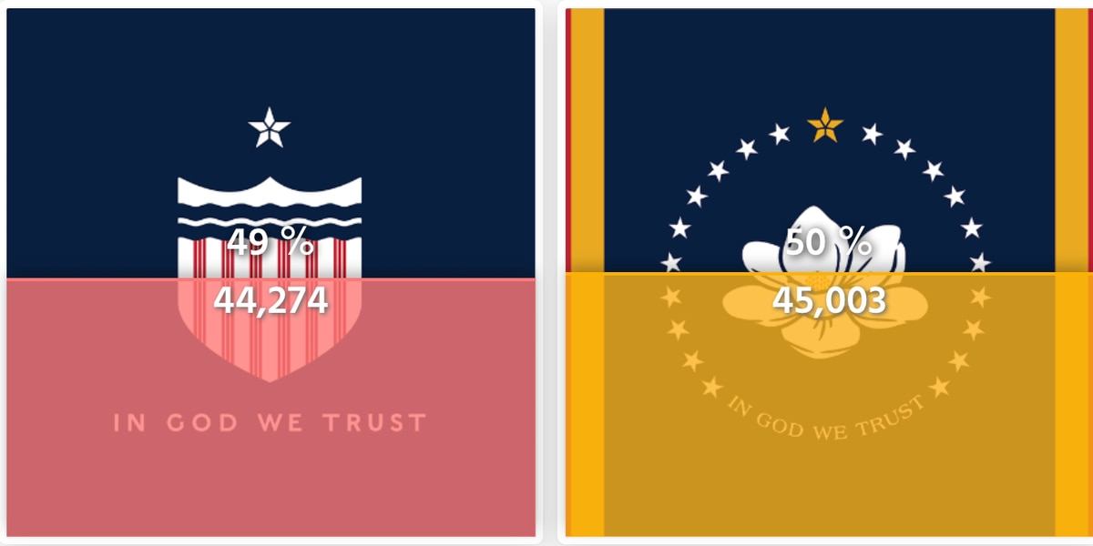 Poll continues through Sept. 2 for Mississippi flag design