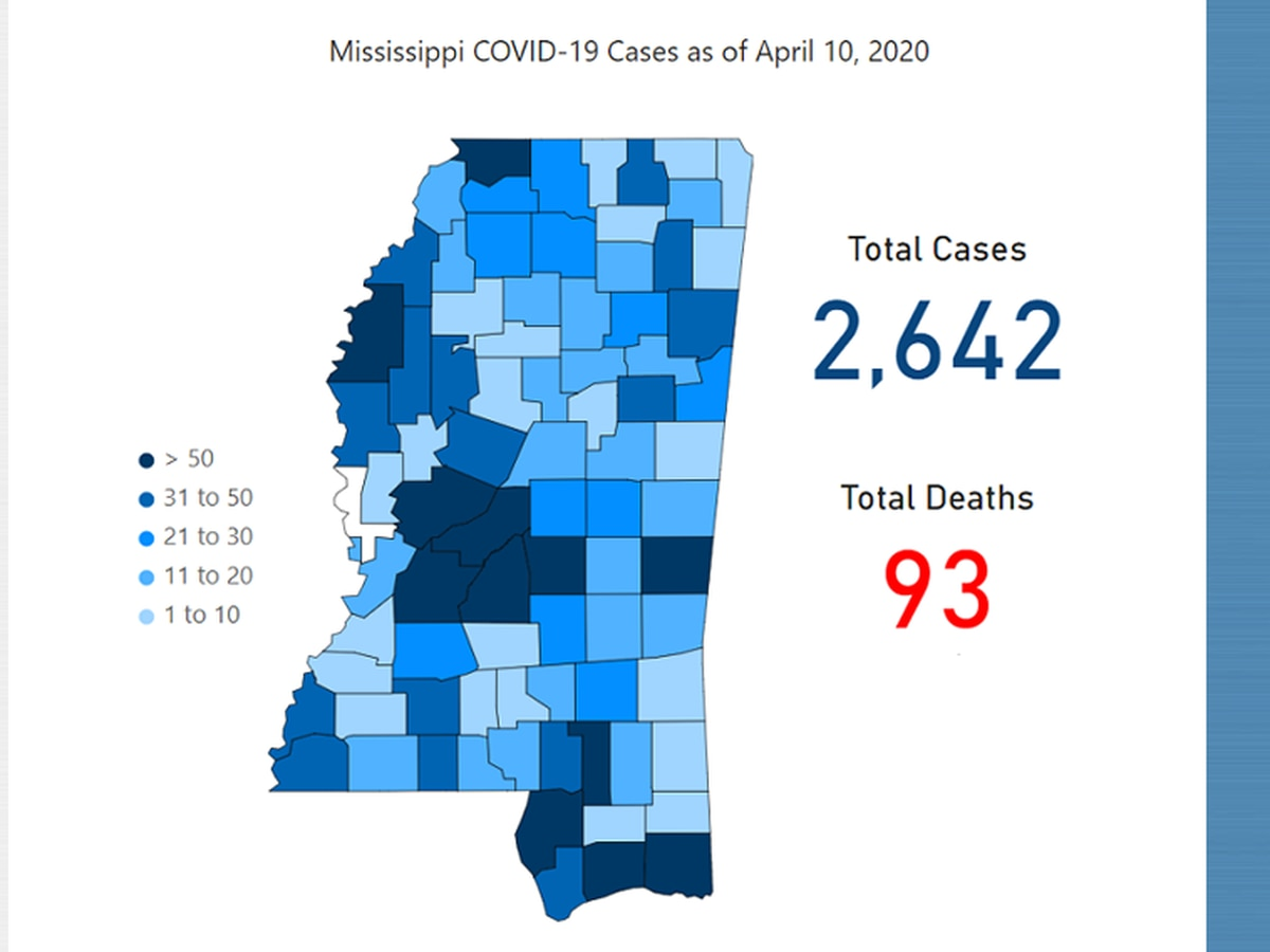 2 642 Cases Of Coronavirus Reported In Mississippi Including 382 On The Coast