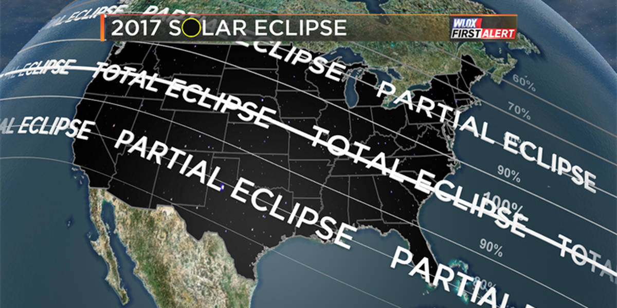 How often do we get total solar eclipses?