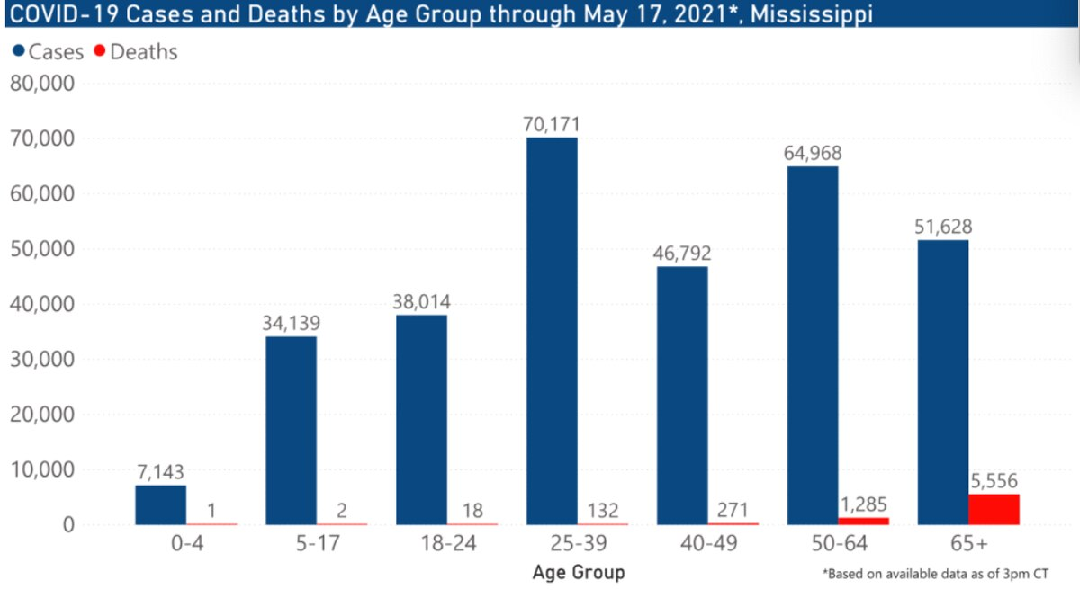 Over 400 new COVID cases reported in Mississippi over last nine months, 202 new cases reported Tuesday