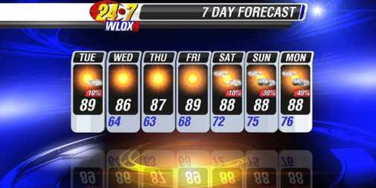 Wesley's Blog: Coolest air in three months arrives this week