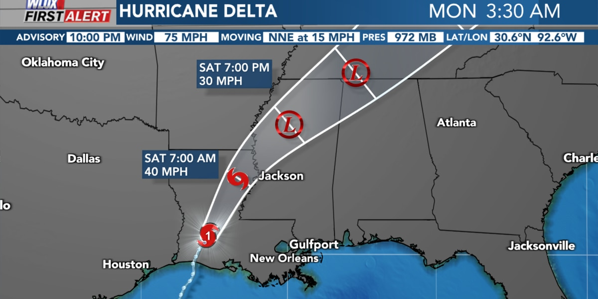 Delta to bring gusty winds and rain bands overnight
