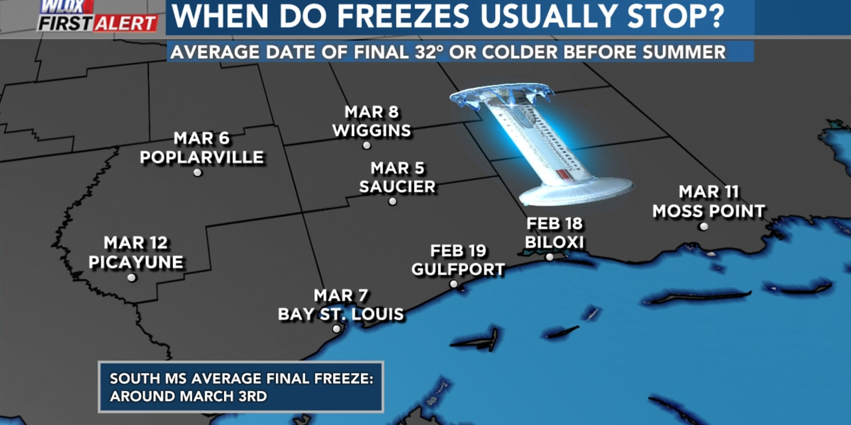 Probably no more local freezes until after summer