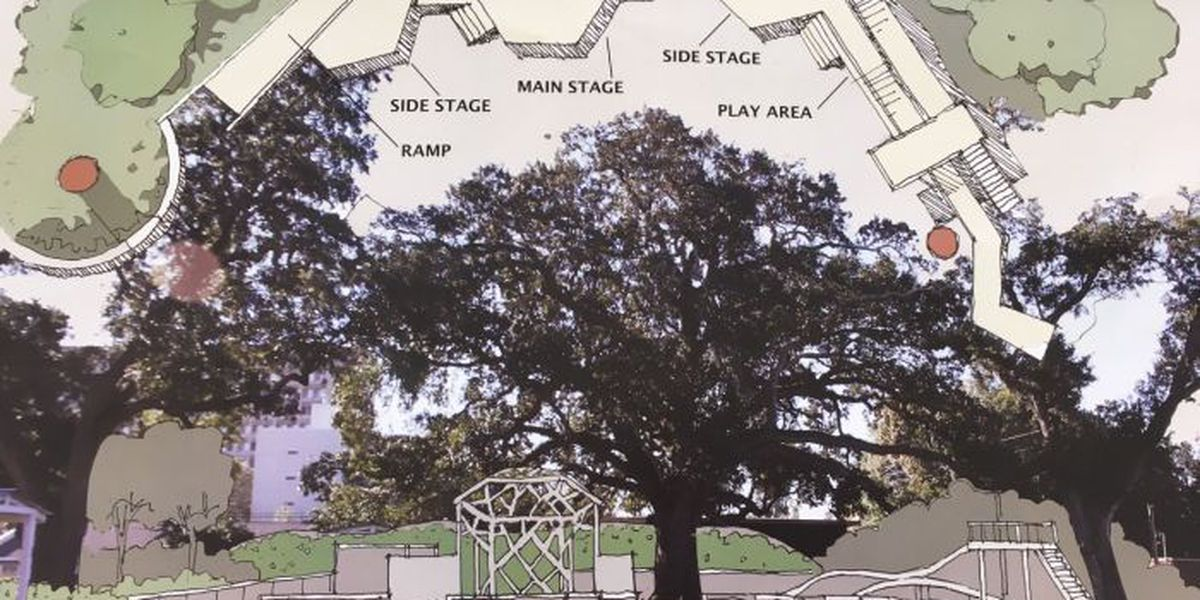 Plans for downtown OS green space unveiled