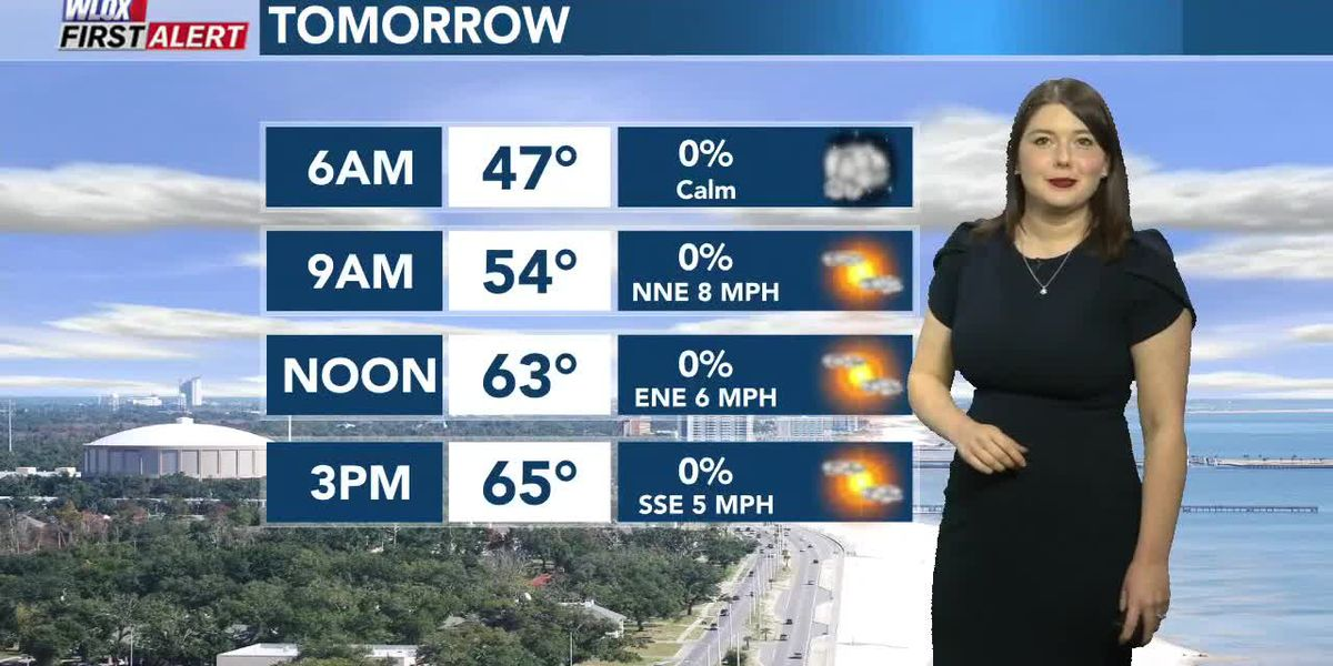 Taylor's 10 PM Tuesday First Alert Forecast
