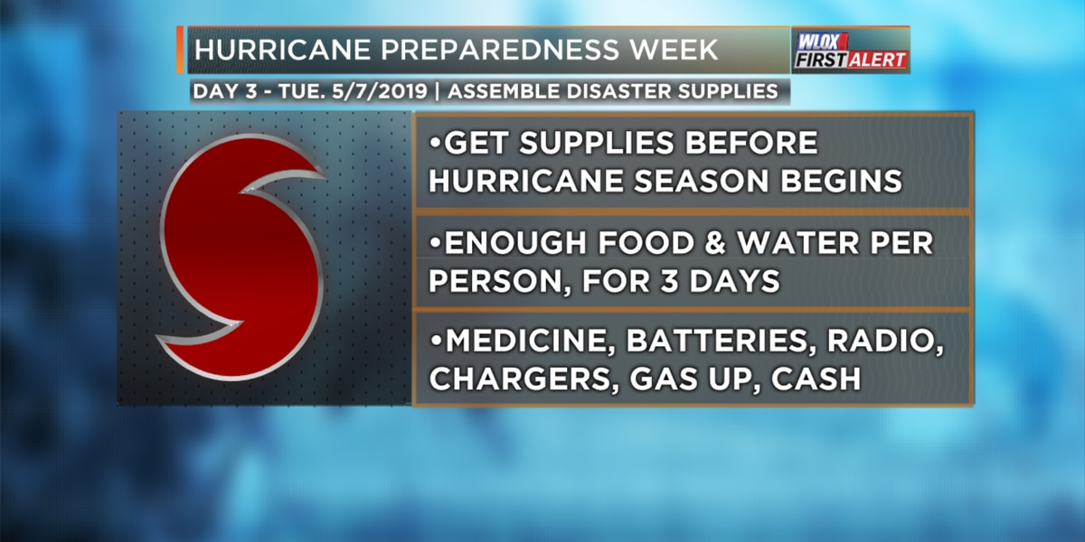 Hurricane Preparedness - Assembling Disaster Supplies