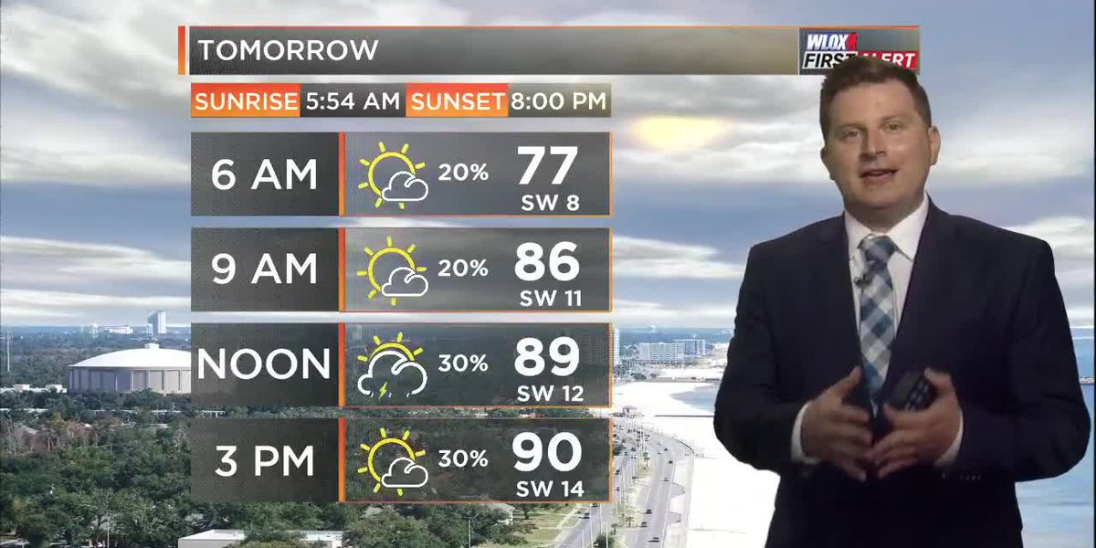 Eric's First Alert Forecast