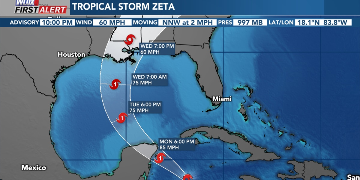 Zeta to approach northern Gulf Coast by Wednesday