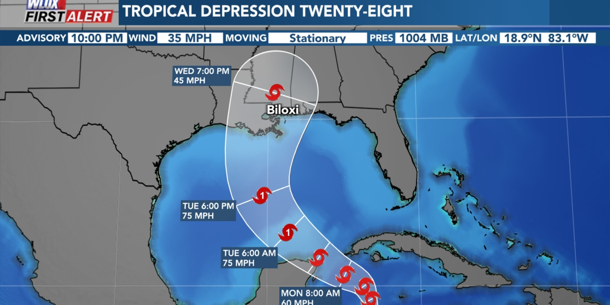 Tropical Depression 28 forms; expected to approach northern Gulf Coast by Wednesday
