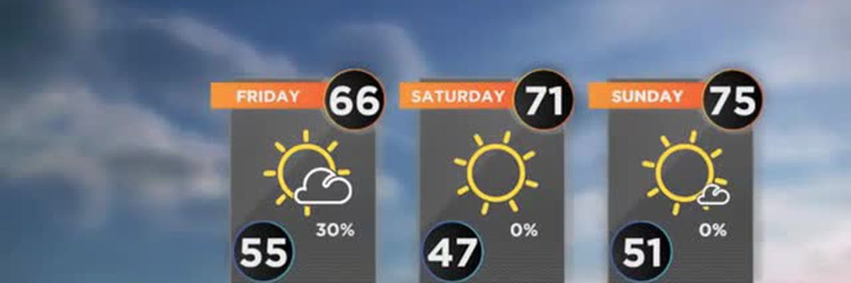 FORECAST VIDEO: 4-19-19 Egg-cellent Easter weather on the way! Get eggs-ited!