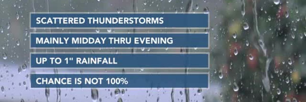 FORECAST VIDEO: 9-19-19 Scattered thunderstorms today. Rain chance is not 100%