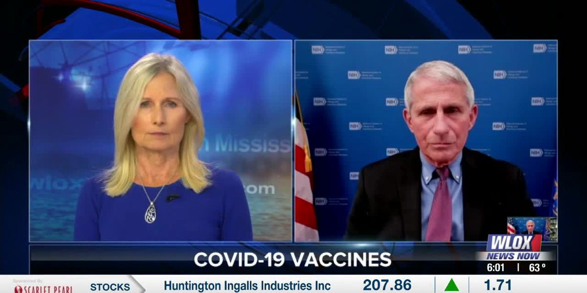 Dr. Fauci speaks on vaccine concerns regarding hesitancy, J&J pause