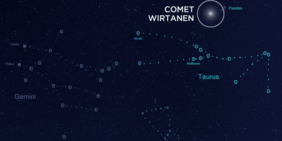 WATCH: 'Christmas comet' being shown through telescope livestream