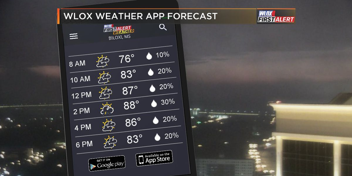 Friday forecast: Fewer showers expected