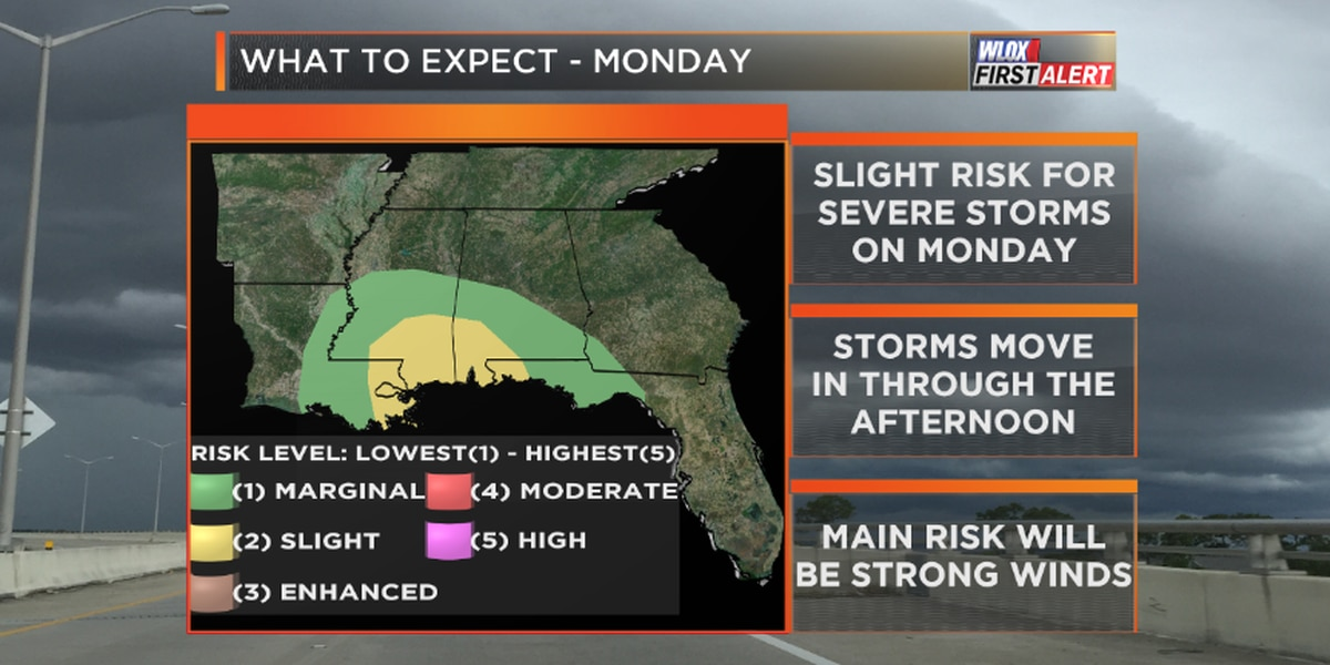 Fog, smoke and strong storms possible on Monday