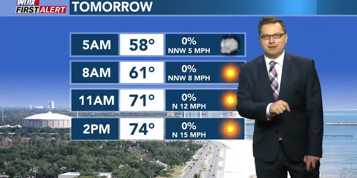 Turn back time tonight; another cold front comes in Sunday night