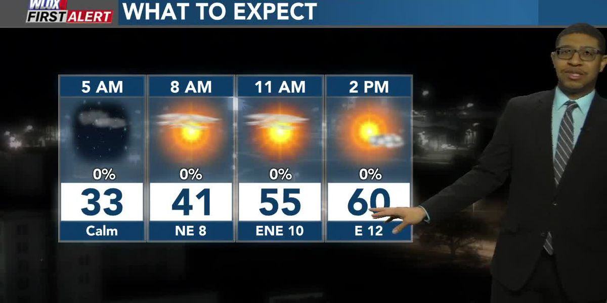 Wesley's Wednesday Morning First Alert Forecast