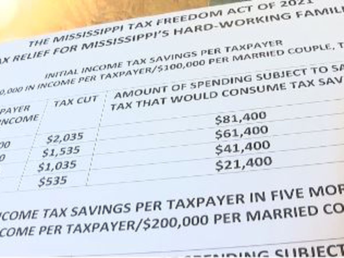 Education advocates critical of House income tax bill