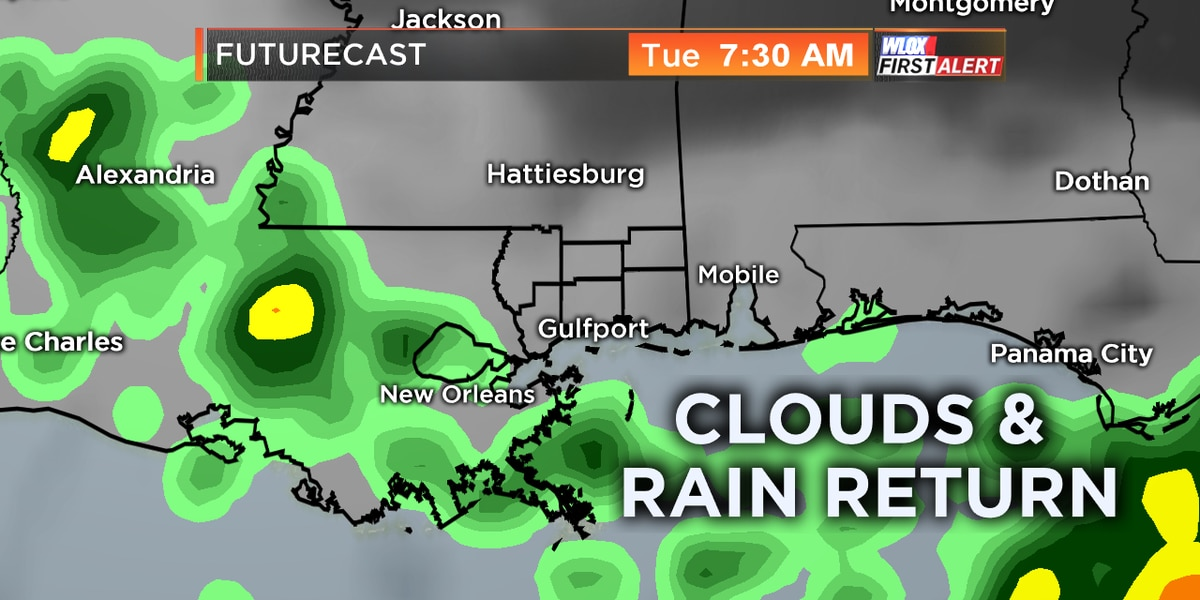 Clouds and rain to steal sunshine away again this week