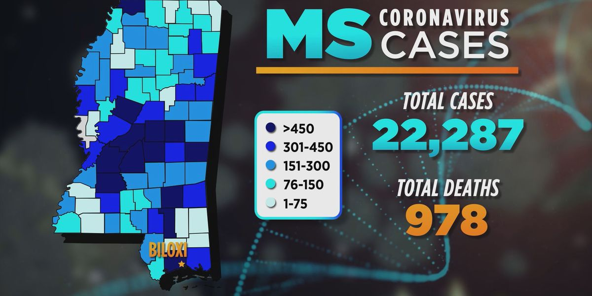 MSDH's delayed release of COVID-19 numbers causing concern for Miss. residents