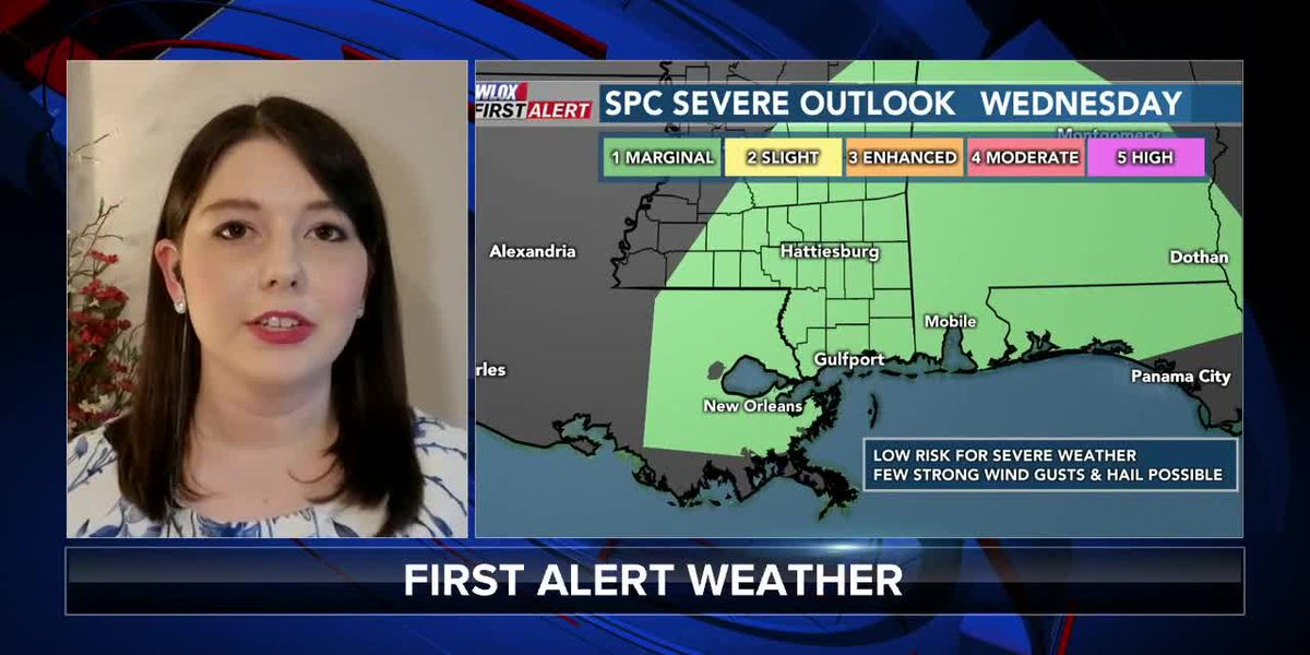 Taylor's 5 PM Tuesday First Alert Forecast