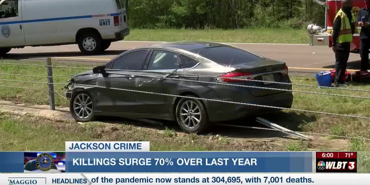 Capital City homicides surge 70% over last year, the deadliest in Jackson history