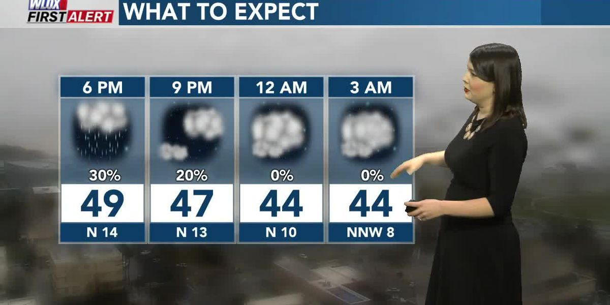 Taylor's Tuesday 5 PM First Alert Forecast