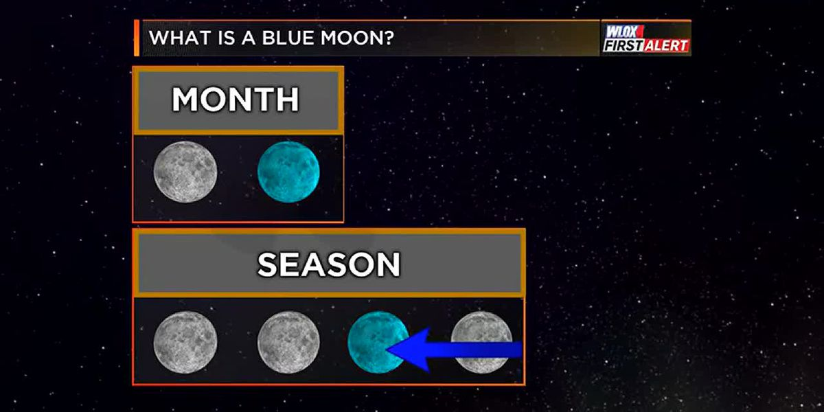 BLOG VIDEO: Blue moon rises on Saturday, May 18 2019