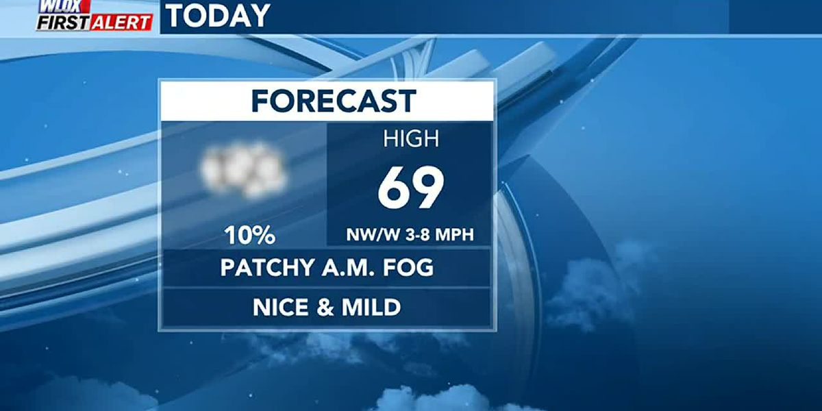 FORECAST VIDEO: 2-25-20 Morning fog possible. Nice and mild for parades.