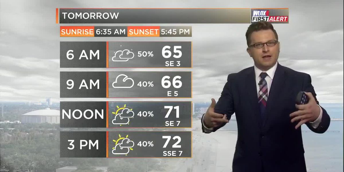 Eric's First Alert Forecast 2.20.19