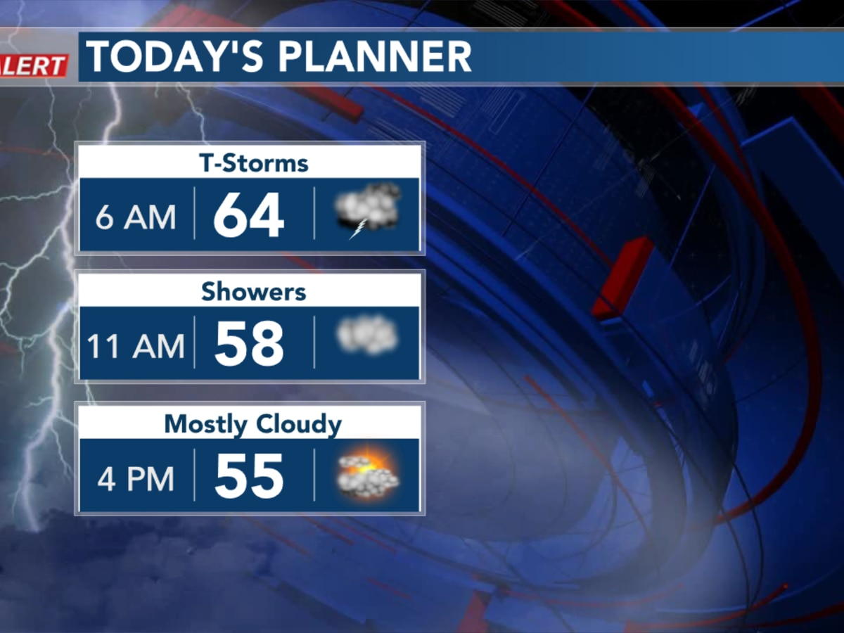 Thursday thunderstorms, then tumbling temperatures